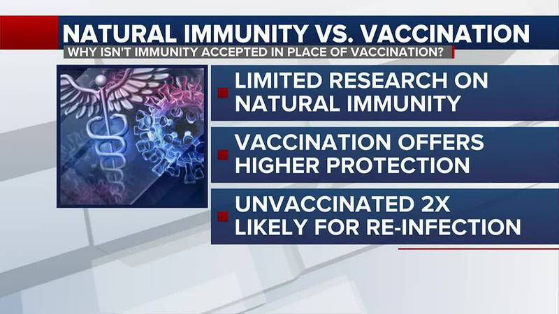 Fact Finders: natural immunity?