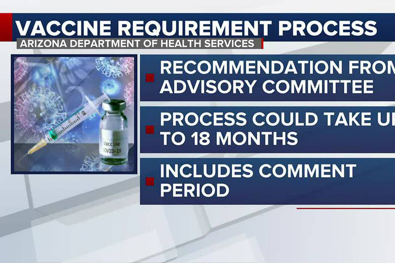 KOLD Fact Finders: Vaccine requirement process