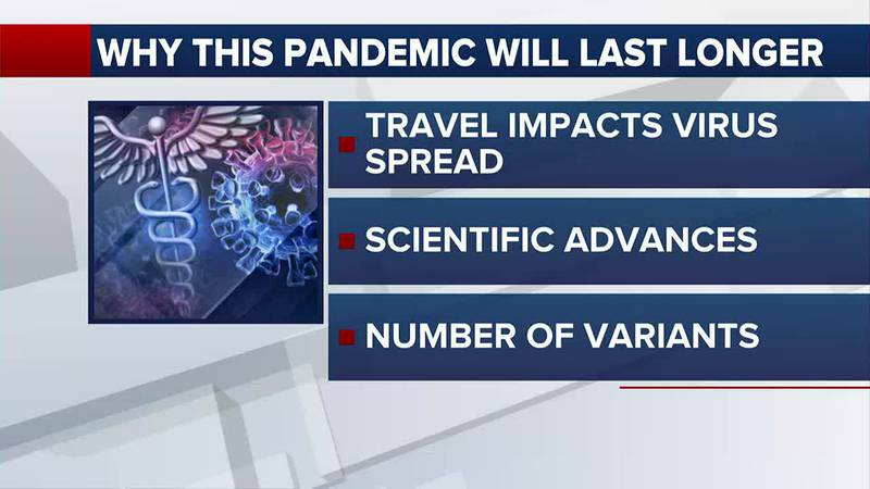 Will the pandemic ever end?