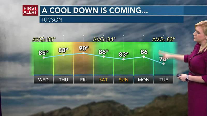 KOLD First Alert forecast, Wednesday, Oct. 20