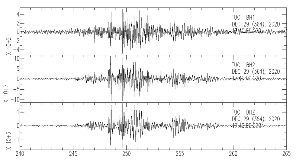 A seismometer at the University of Arizona recorded the booms heard across the Tucson area on...