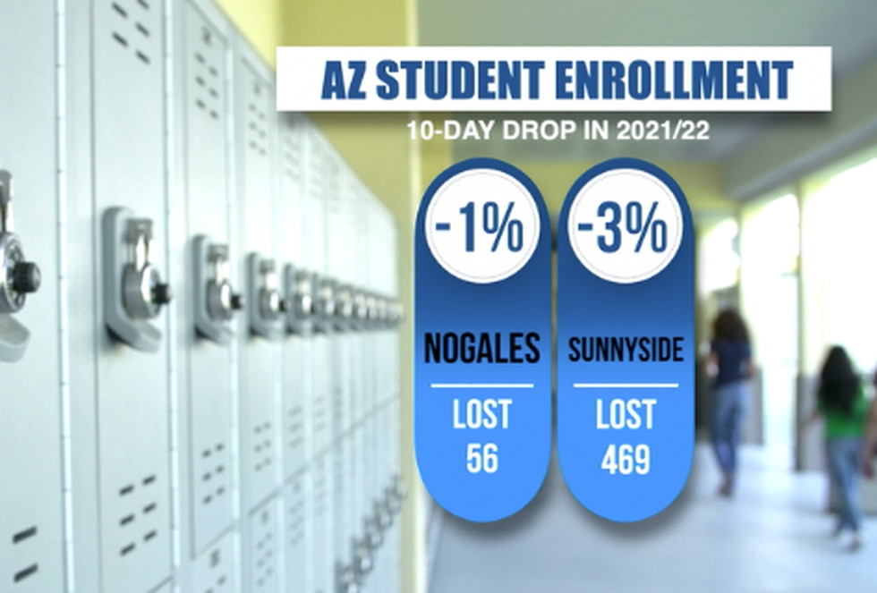 Sunnyside and Nogales Districts report student loss at start of school year.