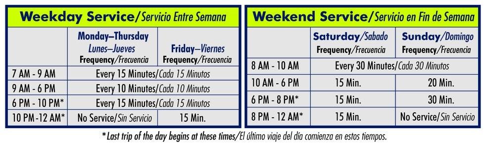 New summer Sun Link schedule (Source: Sun Tran)
