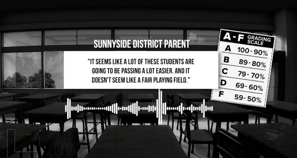 Sunnyside district is re-examining its grading system.