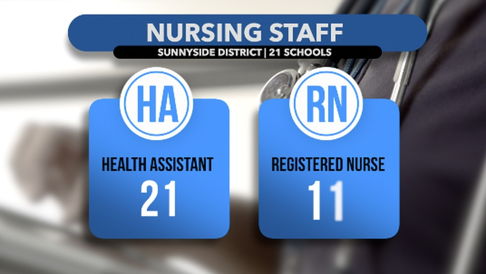 Superintendent says nursing shortage is impacting his ability to hire more RNs.