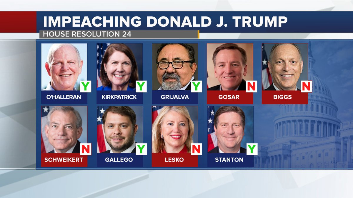 Arizona lawmakers voted along party lines in the second impeachment of President Donald Trump.