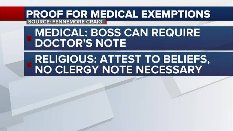Proof for vaccine exemptions