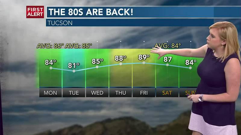 KOLD First Alert forecast, Monday, Oct. 18