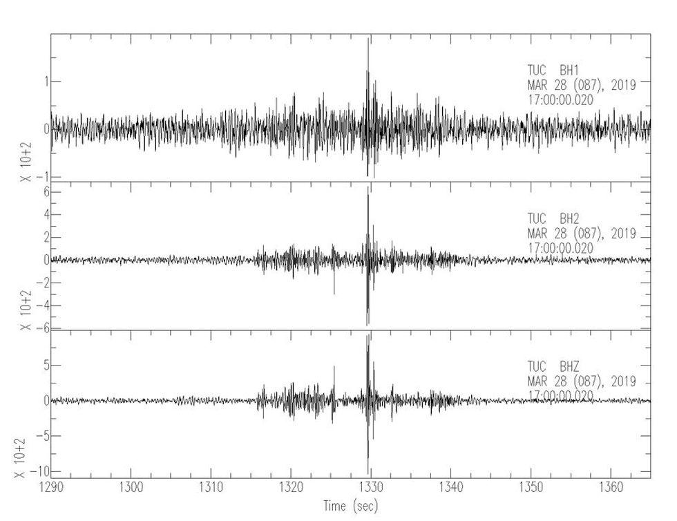 Graph of mystery boom felt on Thursday (Source: U of A Geosciences/KOLD News 13)