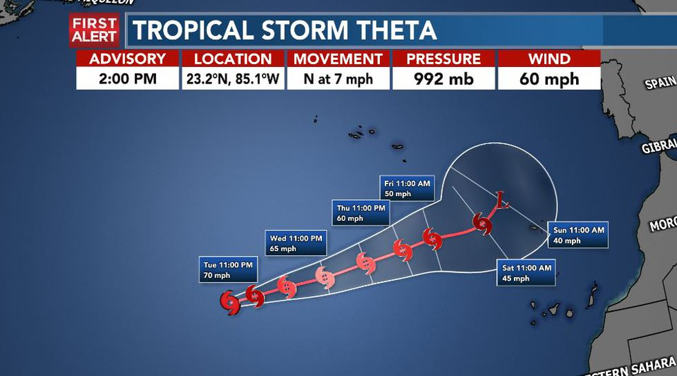 Theta will not threaten the U.S, but is the 29th Atlantic storm to be named in 2020